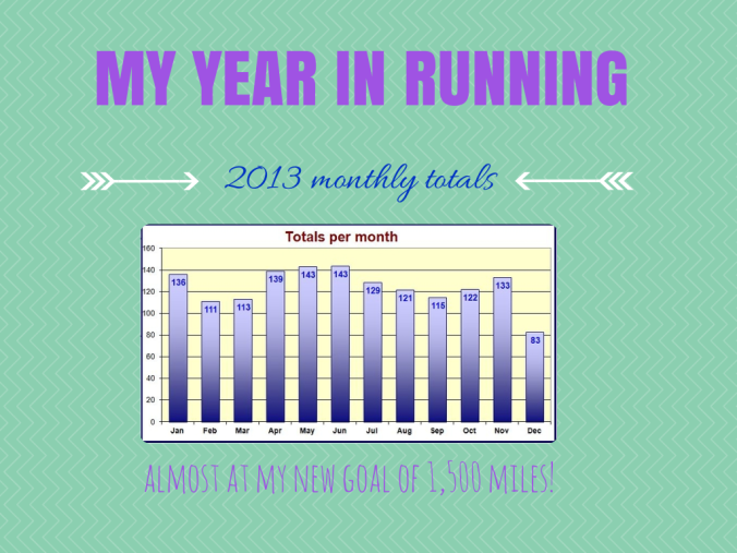 2013 year in running