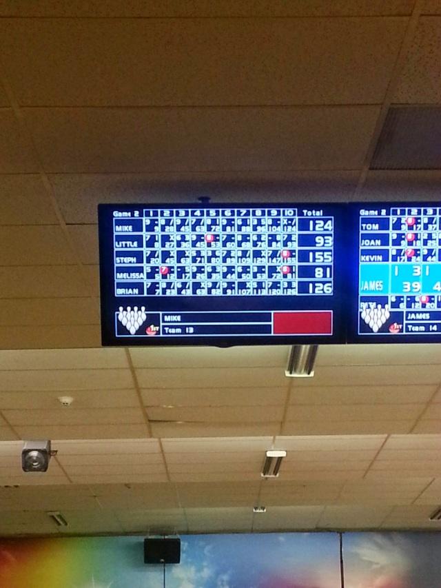 Final score of my best round - 81!